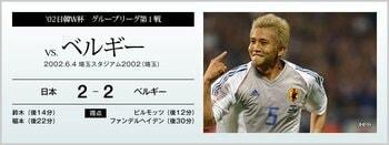 '02日韓W杯 グループリーグ第1戦 vs.ベルギー<Number Web>