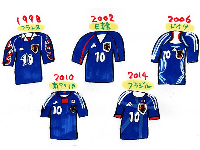 2002年日韓W杯