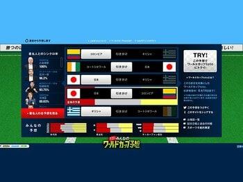 やめられないとまらないW杯toto。ネットで予想して著名人と勝負だ!<Number Web> photograph by Satoshi Shigeno