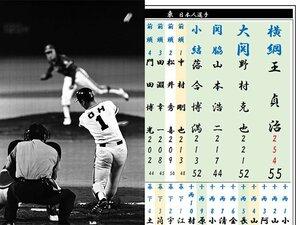 プロ野球「5シーズン本塁打番付」 日本人横綱は王さんで大関ノムさん、外国人横綱や現役で名を連ねるのは誰?