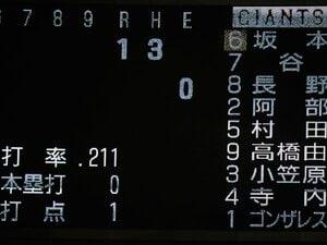 つまづきの原因は「2番打者」だけ!?巨人打線復調の鍵はV9時代にあり。