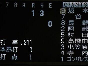 つまづきの原因は「2番打者」だけ!?巨人打線復調の鍵はV9時代にあり。<Number Web> photograph by Nanae Suzuki
